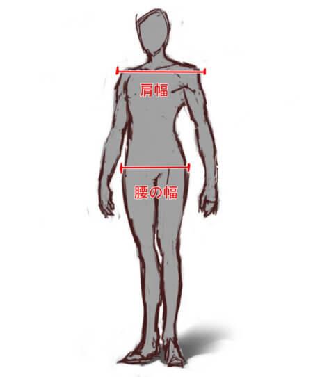 複雑なポーズ人体の描き方をマスターせよ空間把握が苦手でも立体的